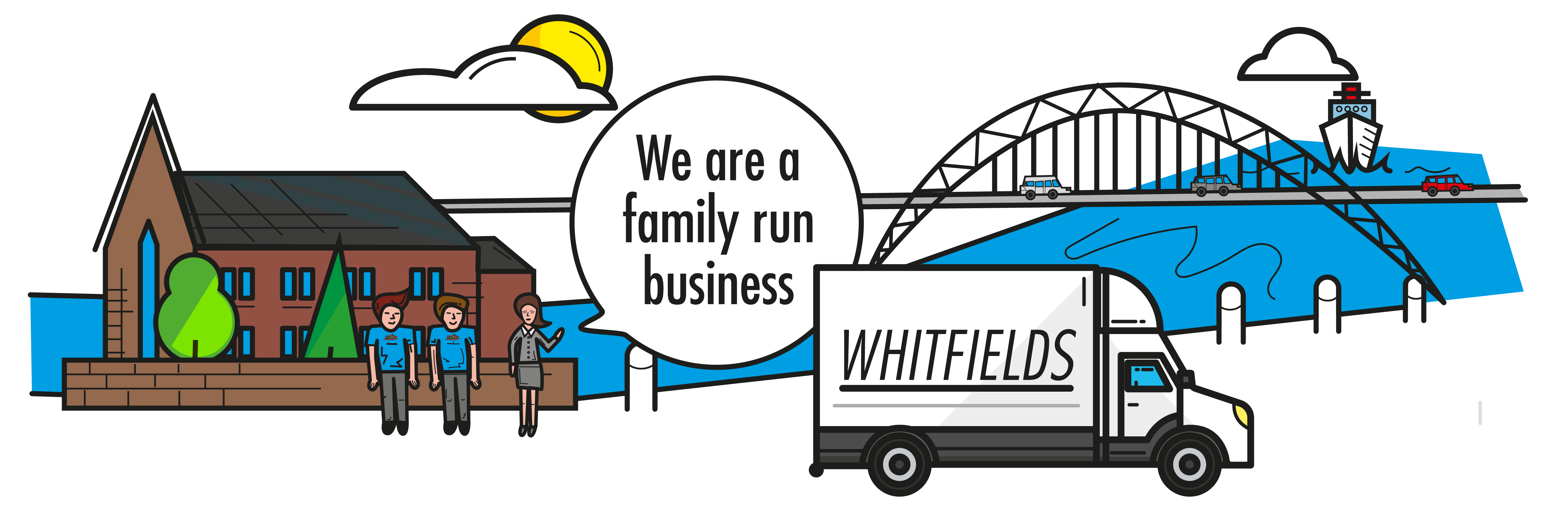 Header image showing Whitfields starting business at church